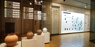 The Permanent Exhibition